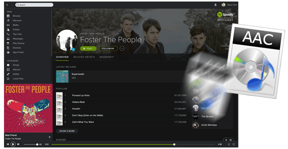Spotify Music to AAC
